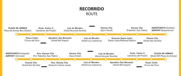 autobús desde Sevilla al Aeropuerto